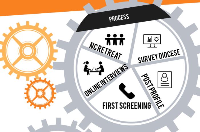 NC Process image